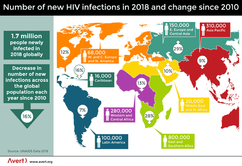 number-of-new-infections